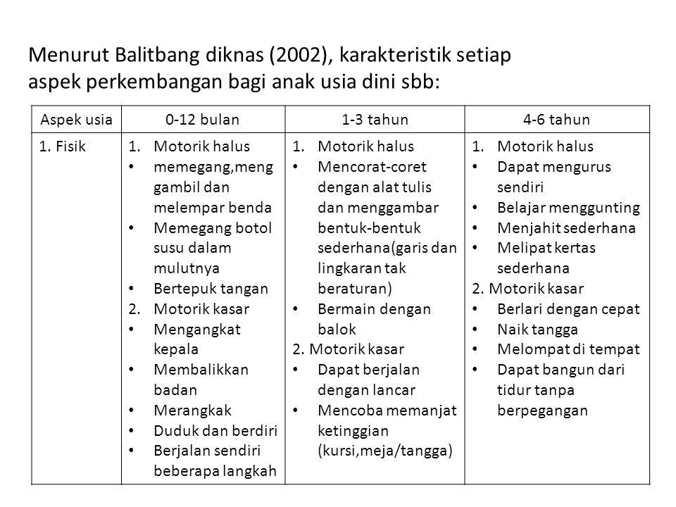Menurut Balitbang diknas (2002), karakteristik setiap