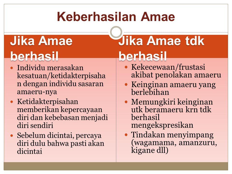 Keberhasilan Amae Jika Amae berhasil Jika Amae tdk berhasil