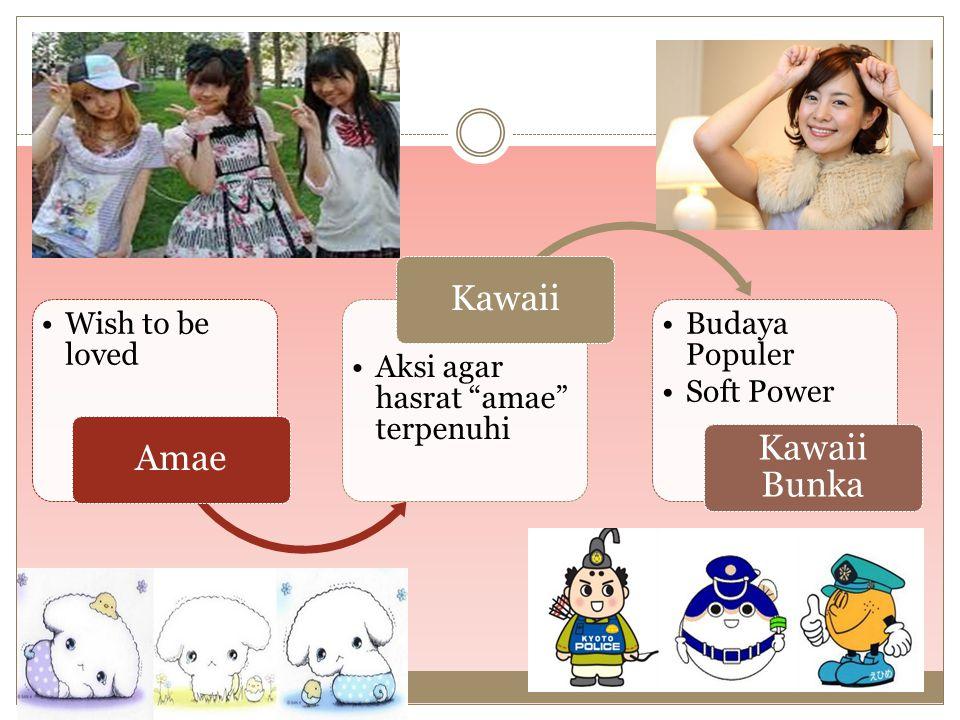 Amae Wish to be loved. Kawaii. Aksi agar hasrat amae terpenuhi. Kawaii Bunka. Budaya Populer.
