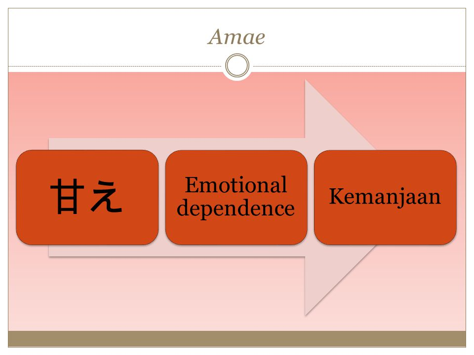 Amae 甘え Emotional dependence Kemanjaan