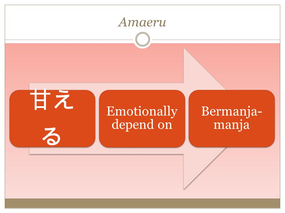 Amaeru 甘える Emotionally depend on Bermanja-manja