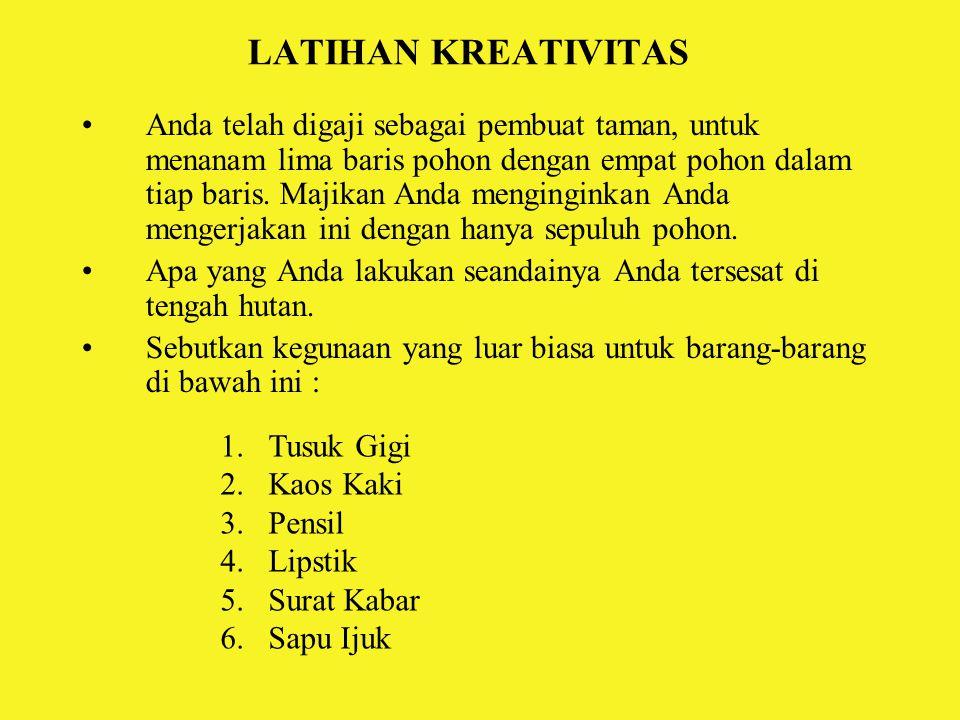 LATIHAN KREATIVITAS
