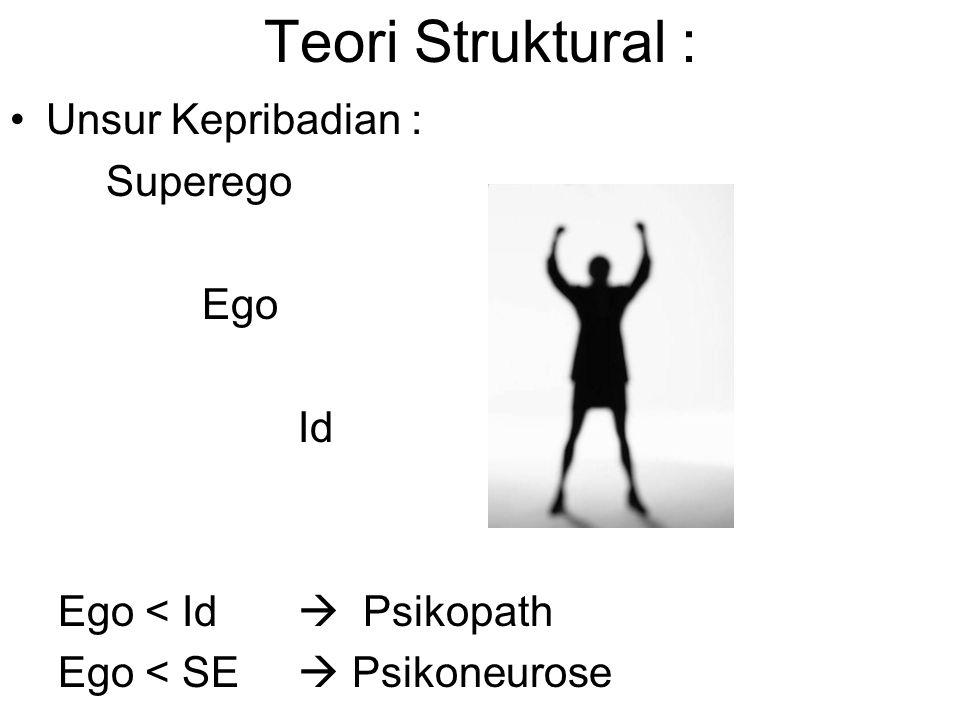 Teori Struktural : Unsur Kepribadian : Superego Ego Id