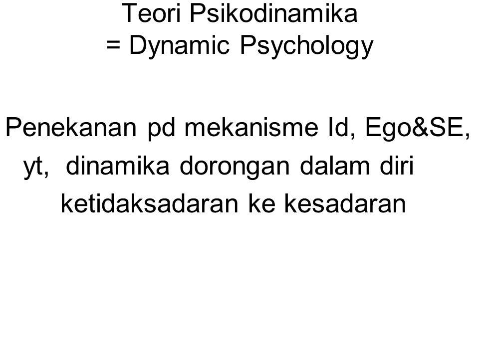 Teori Psikodinamika = Dynamic Psychology