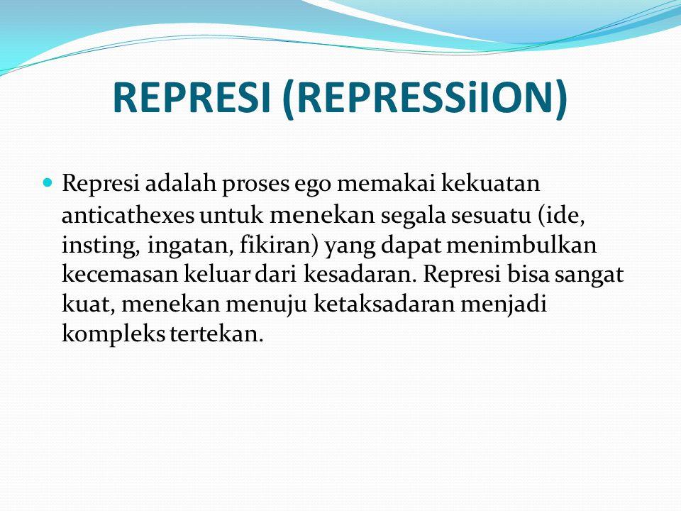 REPRESI (REPRESSiION)