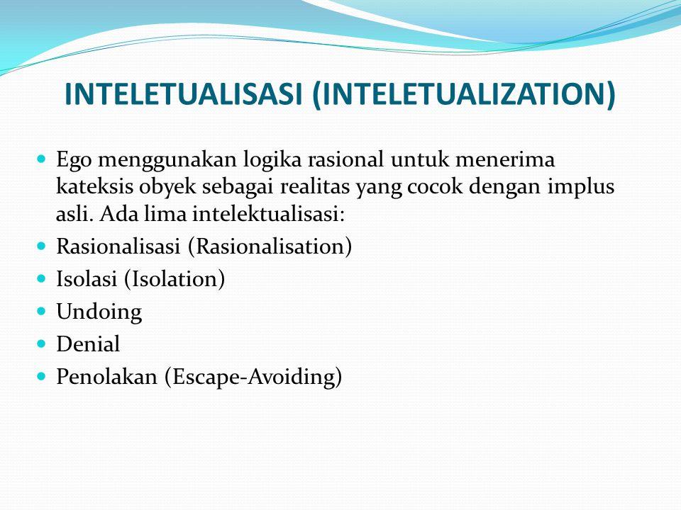 INTELETUALISASI (INTELETUALIZATION)
