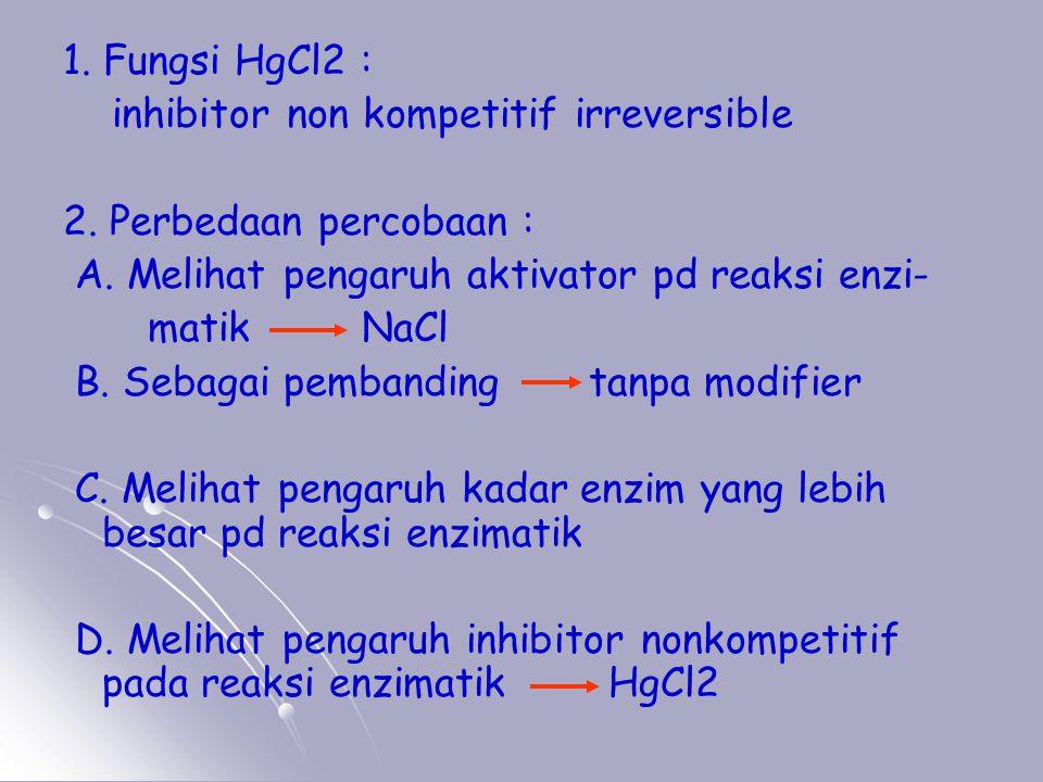 1. Fungsi HgCl2 : inhibitor non kompetitif irreversible. 2. Perbedaan percobaan : A. Melihat pengaruh aktivator pd reaksi enzi-