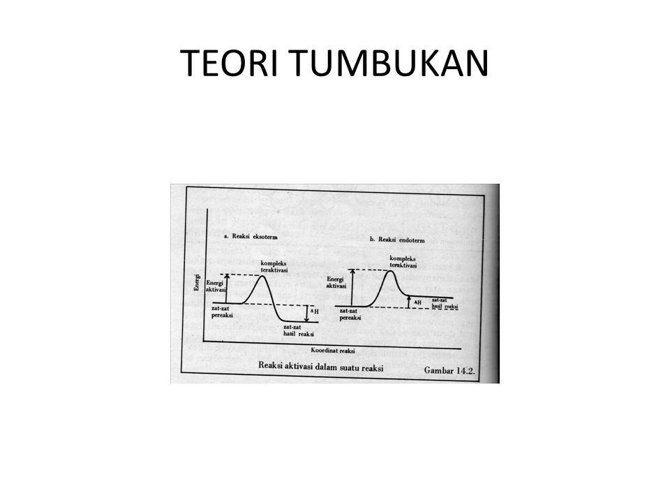 TEORI TUMBUKAN