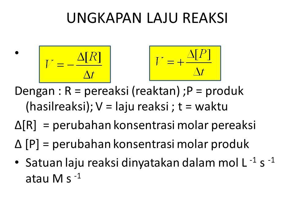 UNGKAPAN LAJU REAKSI Dengan : R = pereaksi (reaktan) ;P = produk (hasilreaksi); V = laju reaksi ; t = waktu.