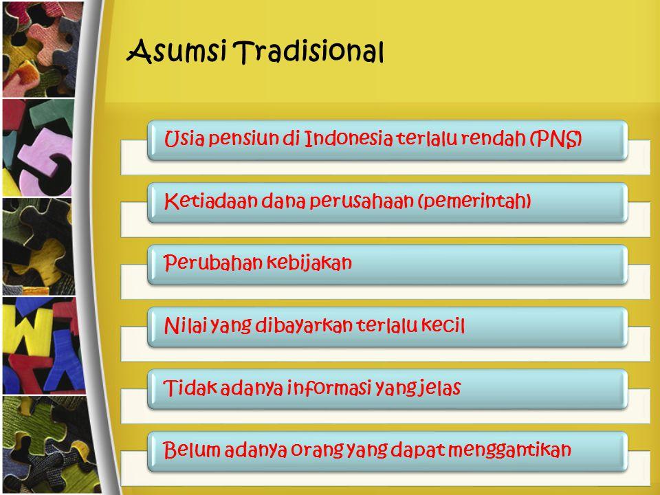 Asumsi Tradisional Usia pensiun di Indonesia terlalu rendah (PNS)