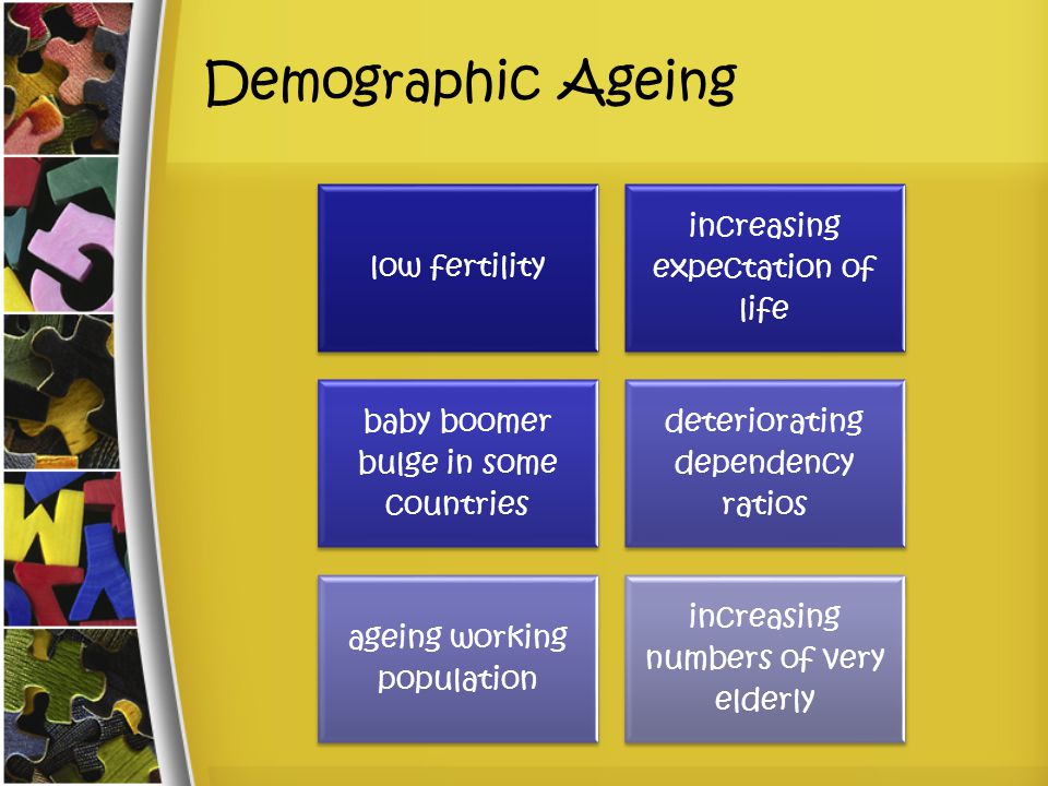 Demographic Ageing low fertility increasing expectation of life