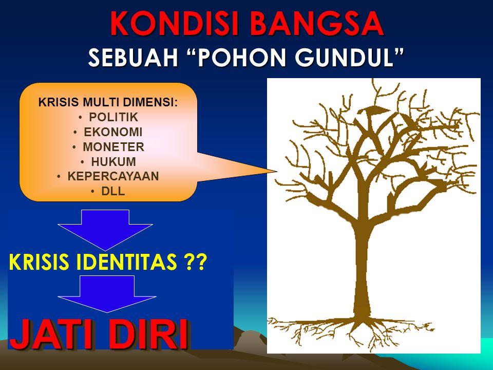 JATI DIRI KONDISI BANGSA KARAKTER BANGSA SEBUAH POHON GUNDUL