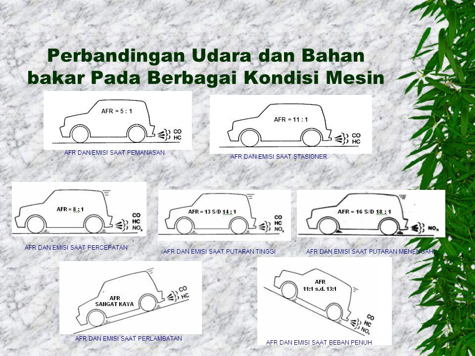 Perbandingan Udara dan Bahan bakar Pada Berbagai Kondisi Mesin