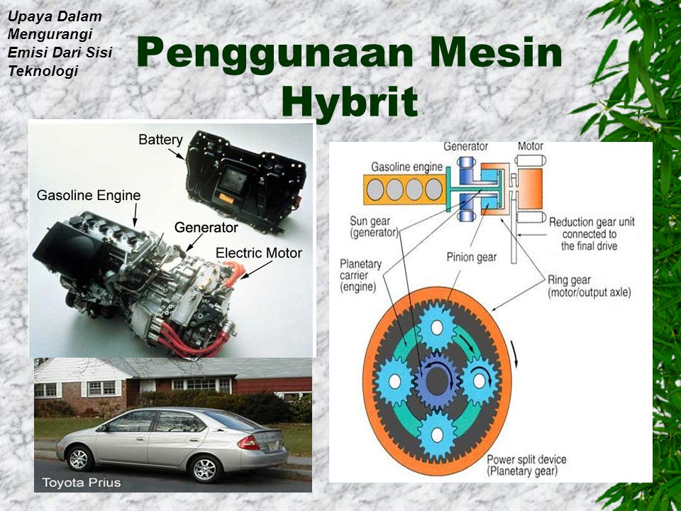 Penggunaan Mesin Hybrit