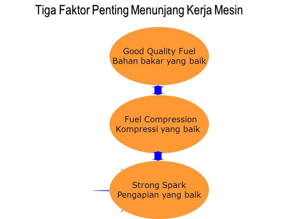 Tiga Faktor Penting Menunjang Kerja Mesin