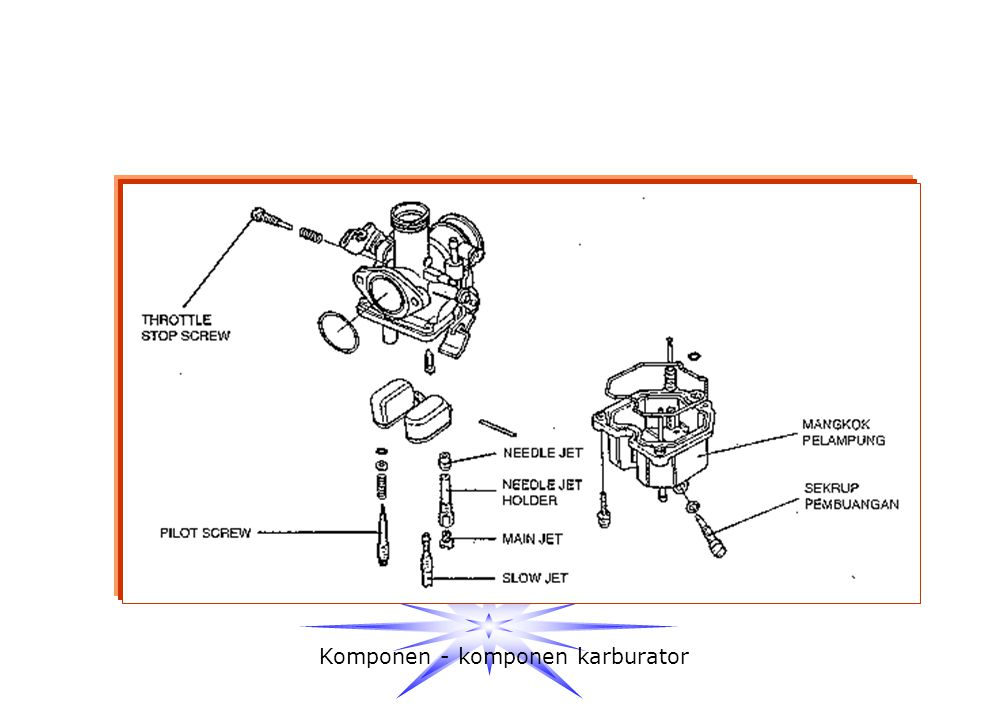 Komponen - komponen karburator