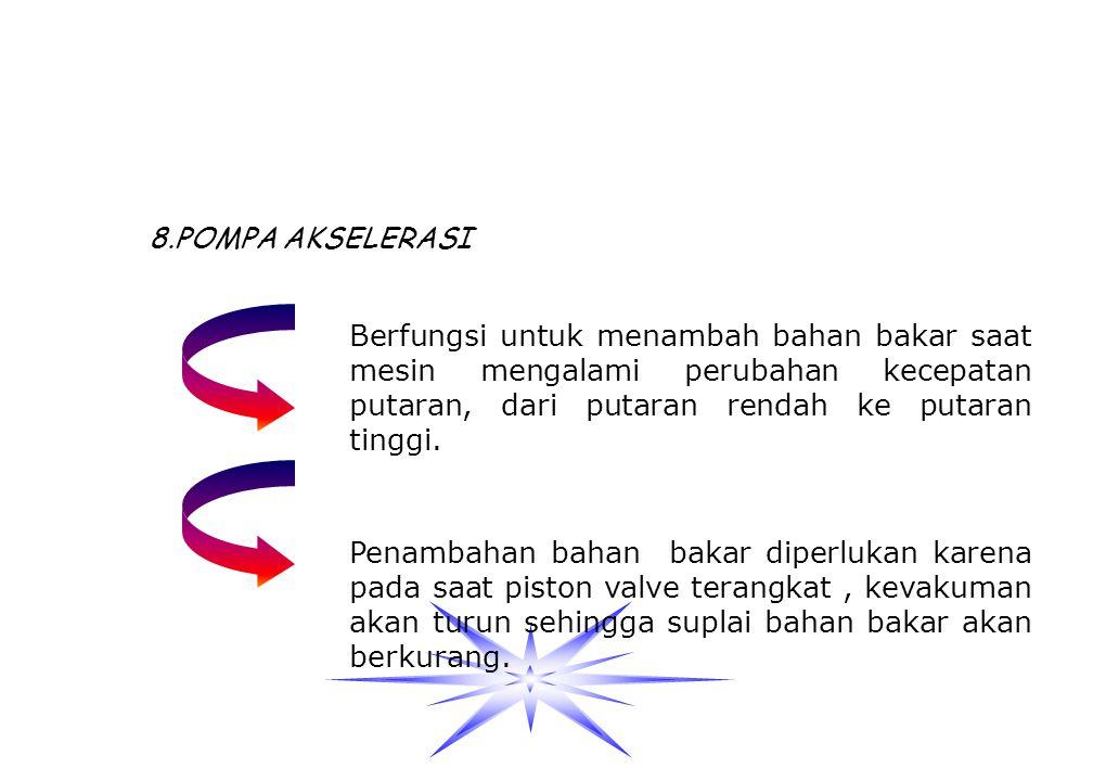 8.POMPA AKSELERASI Berfungsi untuk menambah bahan bakar saat mesin mengalami perubahan kecepatan putaran, dari putaran rendah ke putaran tinggi.