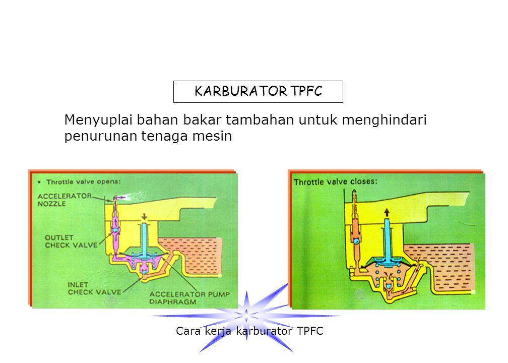 Cara kerja karburator TPFC