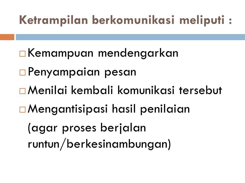 Ketrampilan berkomunikasi meliputi :