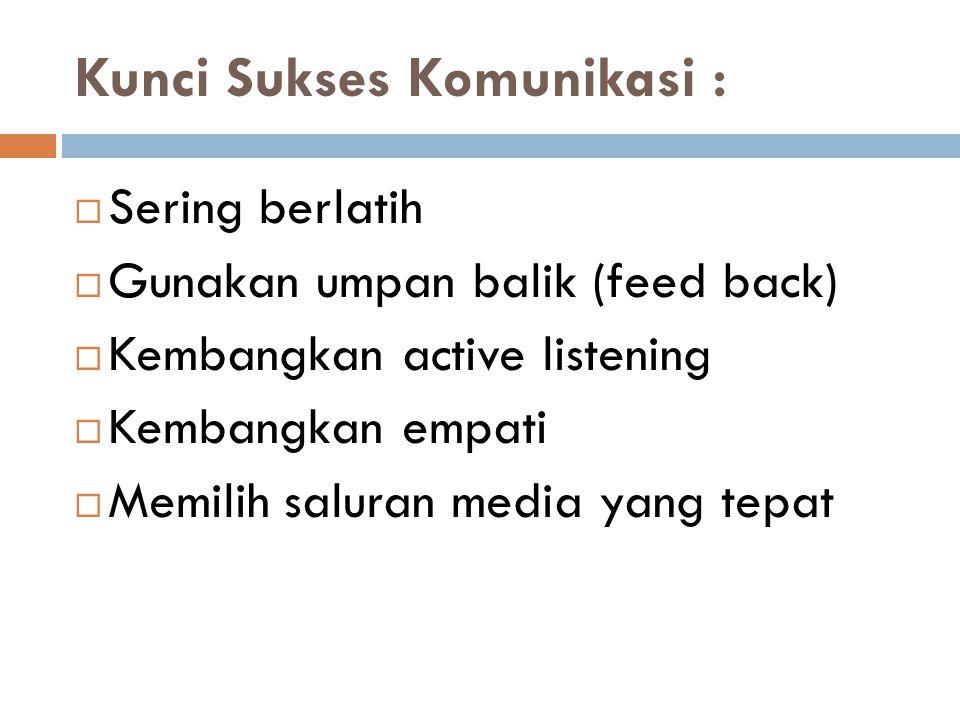 Kunci Sukses Komunikasi :
