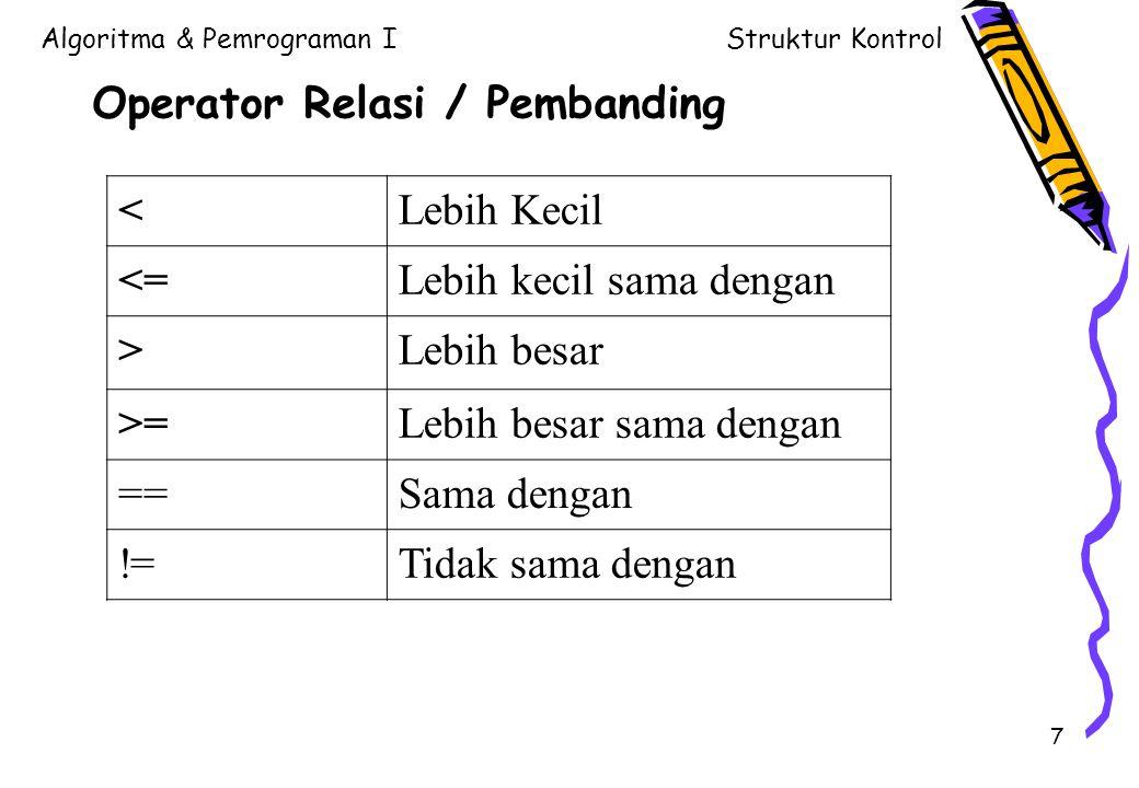Operator Relasi / Pembanding