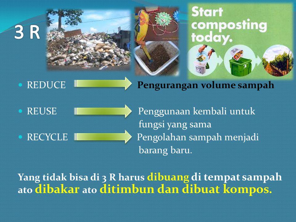 3 R REDUCE Pengurangan volume sampah REUSE Penggunaan kembali untuk