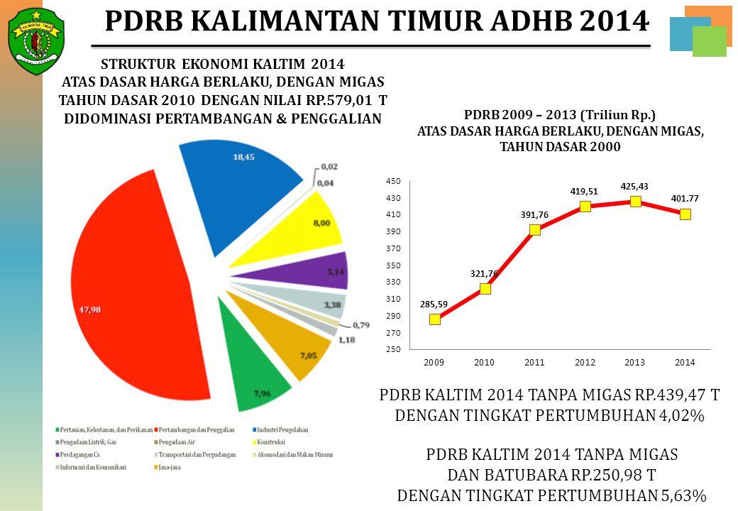 PDRB KALIMANTAN TIMUR ADHB 2014