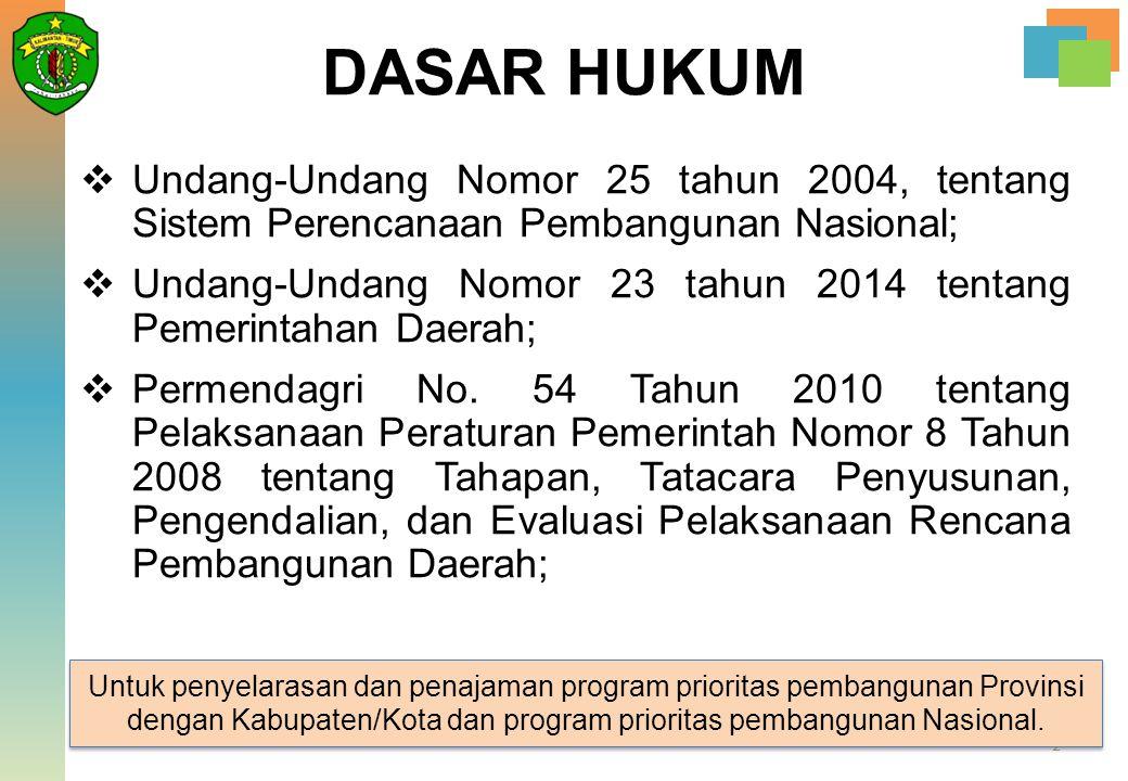 DASAR HUKUM Undang-Undang Nomor 25 tahun 2004, tentang Sistem Perencanaan Pembangunan Nasional;