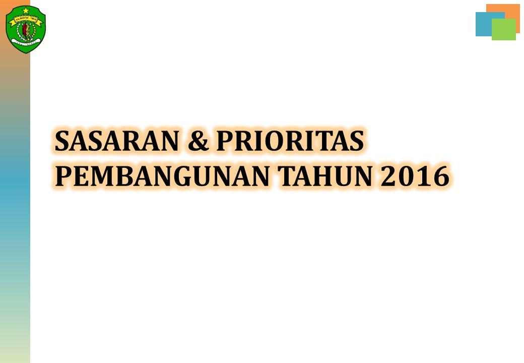 SASARAN & PRIORITAS PEMBANGUNAN TAHUN 2016