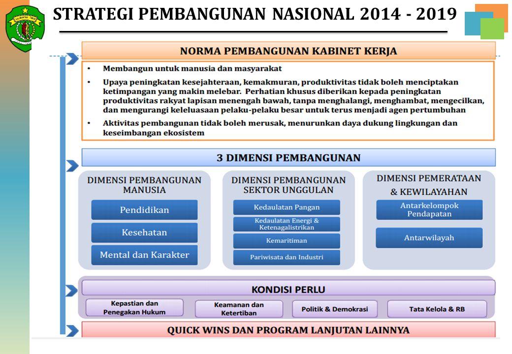 STRATEGI PEMBANGUNAN NASIONAL 2014 - 2019