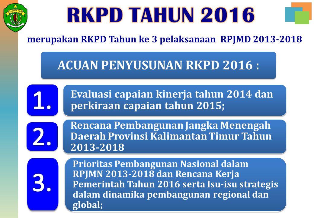 ACUAN PENYUSUNAN RKPD 2016 :