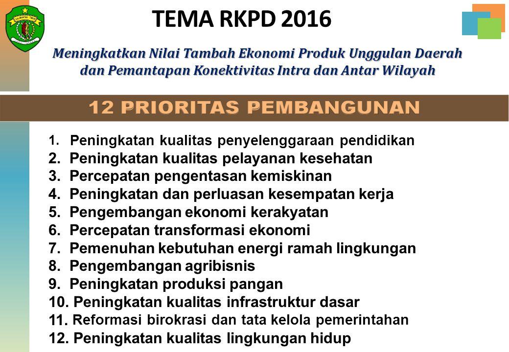 TEMA RKPD 2016 2. Peningkatan kualitas pelayanan kesehatan
