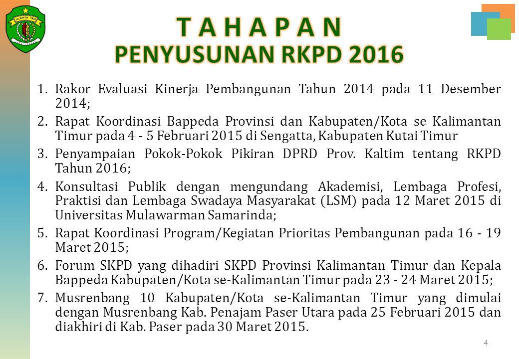 T A H A P A N PENYUSUNAN RKPD 2016