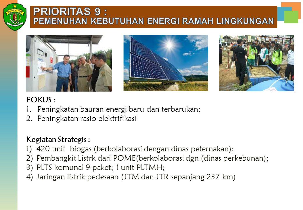 PRIORITAS 9 : PEMENUHAN KEBUTUHAN ENERGI RAMAH LINGKUNGAN FOKUS :