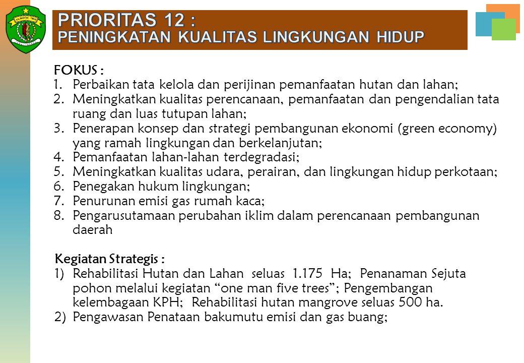 PRIORITAS 12 : PENINGKATAN KUALITAS LINGKUNGAN HIDUP FOKUS :
