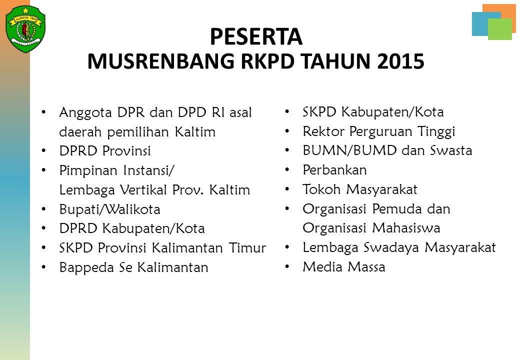 PESERTA MUSRENBANG RKPD TAHUN 2015