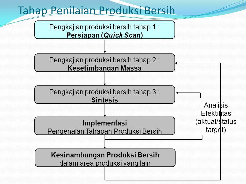 Tahap Penilaian Produksi Bersih