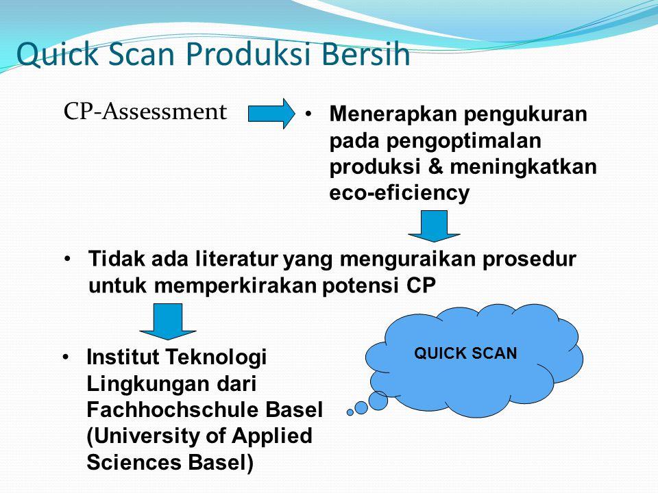 Quick Scan Produksi Bersih