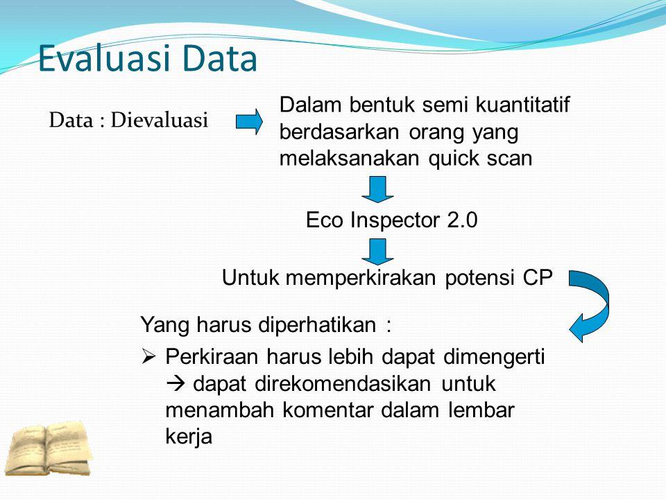 Evaluasi Data Dalam bentuk semi kuantitatif berdasarkan orang yang melaksanakan quick scan. Data : Dievaluasi.