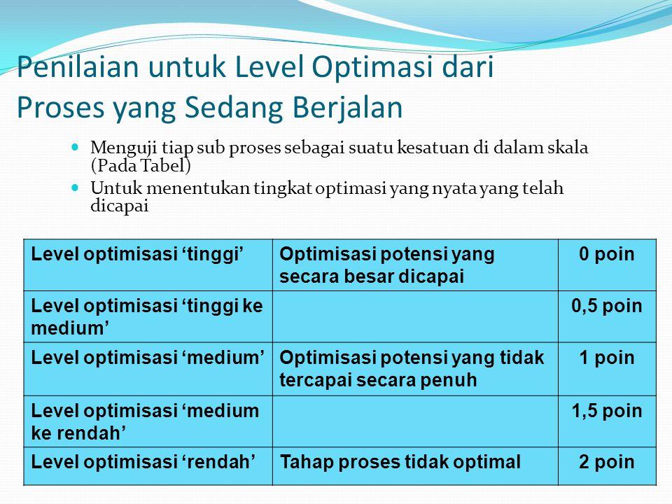 Penilaian untuk Level Optimasi dari Proses yang Sedang Berjalan