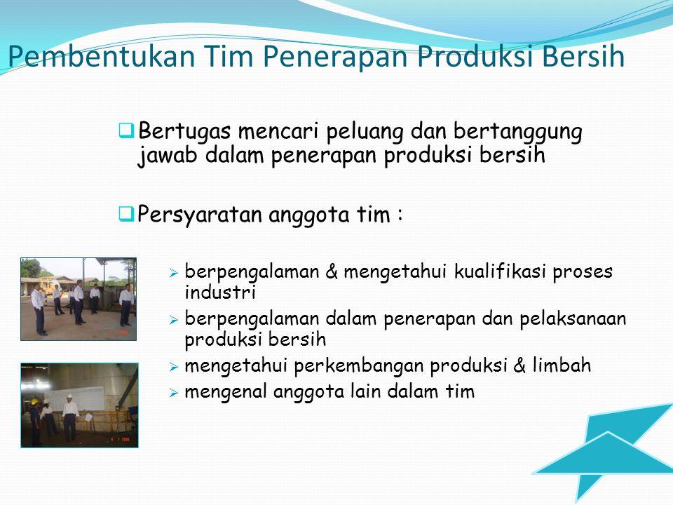 Pembentukan Tim Penerapan Produksi Bersih