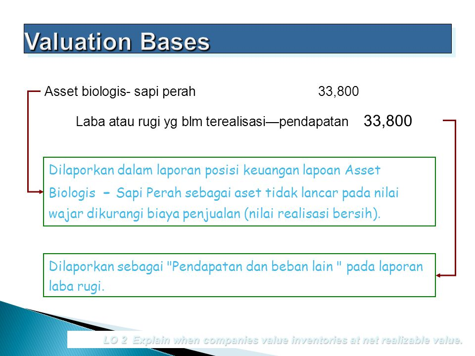 Valuation Bases Asset biologis- sapi perah 33,800
