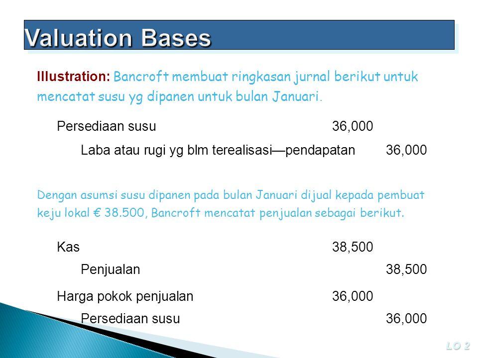 Valuation Bases Illustration: Bancroft membuat ringkasan jurnal berikut untuk mencatat susu yg dipanen untuk bulan Januari.