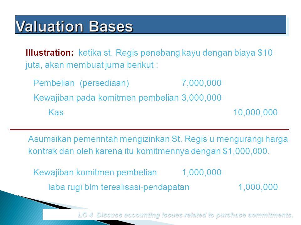 Valuation Bases Illustration: ketika st. Regis penebang kayu dengan biaya $10 juta, akan membuat jurna berikut :