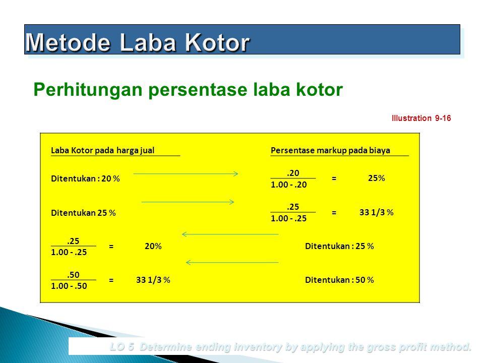 Metode Laba Kotor Perhitungan persentase laba kotor