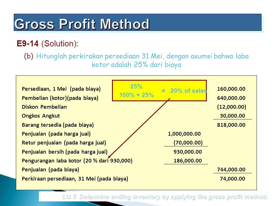 Gross Profit Method E9-14 (Solution):