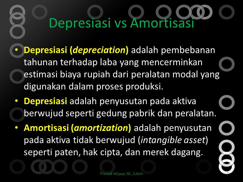 Depresiasi vs Amortisasi