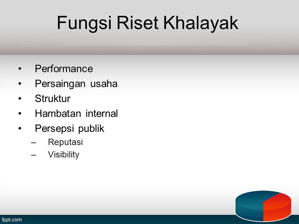 Fungsi Riset Khalayak Performance Persaingan usaha Struktur