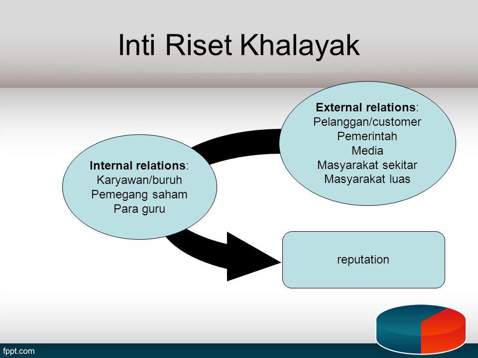 Inti Riset Khalayak External relations: Pelanggan/customer Pemerintah