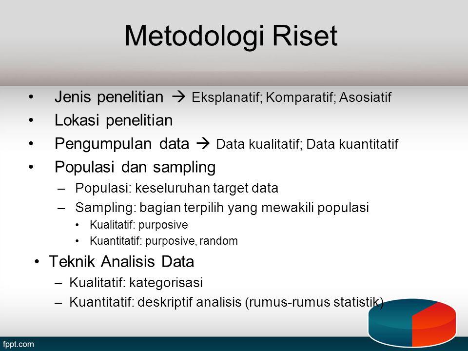 Metodologi Riset Jenis penelitian  Eksplanatif; Komparatif; Asosiatif